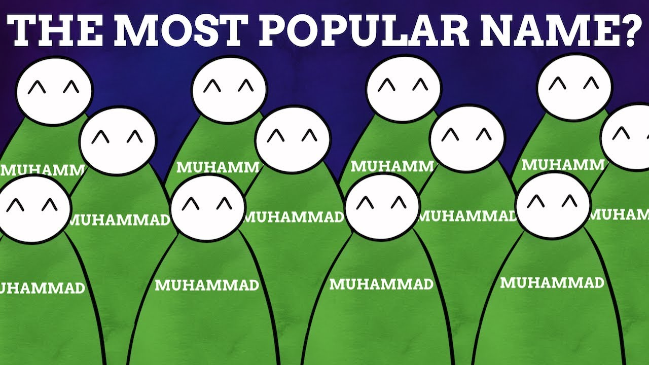 Why Is Muhammad The World's Most Popular Name? - YouTube