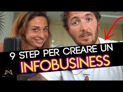 9 Passi Per Creare Un Infobusiness - Dietro Le Quinte Con Mia Moglie