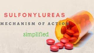 SULFONYLUREAS MECHANISM OF ACTION EXPLAINED *ANIMATED*