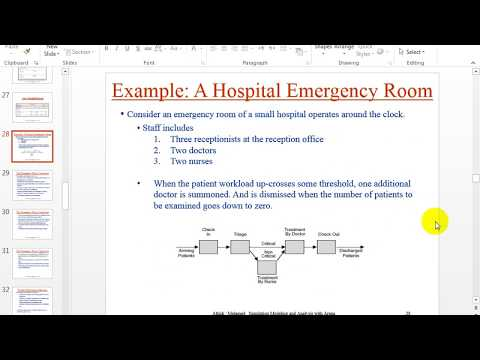 Arena Simulation Example  A Hospital Emergency Room Part 1