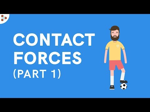 Physics - What are CONTACT forces? (Part 1)