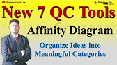 Affinity diagram youtube 736 ccuart Choice Image