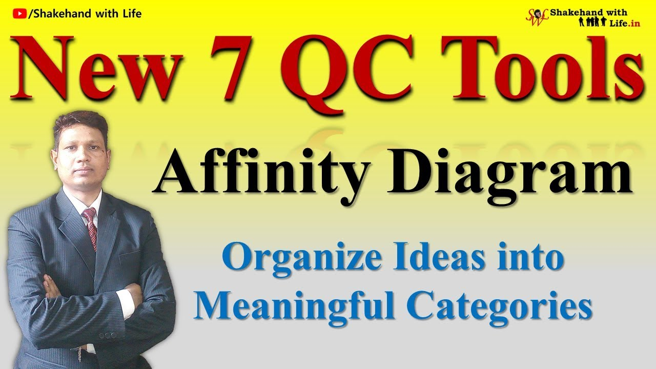 New 7 qc tools module 1 affinity diagram complete video tutorial new 7 qc tools module 1 affinity diagram complete video tutorial ccuart Gallery