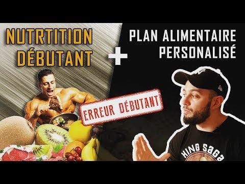 NUTRITION POUR DÉBUTANT + PROGRAMME ALIMENTAIRE