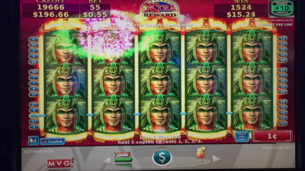 Aztec Slot Machines