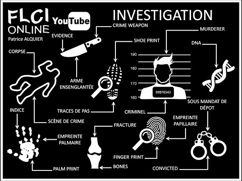 Forensic Investigation Terminology | Anglais Police Scientifique