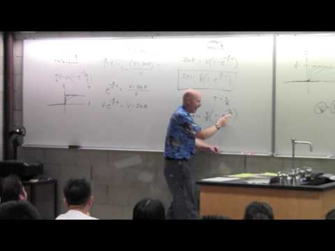 Electromagnetic Induction and Inductors