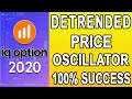 Detrended Price Oscillator Breakout Forex Strategy - How To Trade Using Forex Strategies