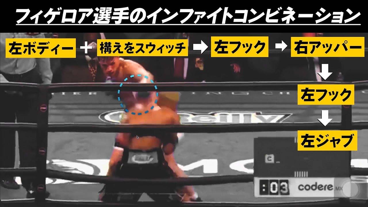 パワー無しでKO勝ちするボクサー! フィゲロア選手のコンビネーションを分析
