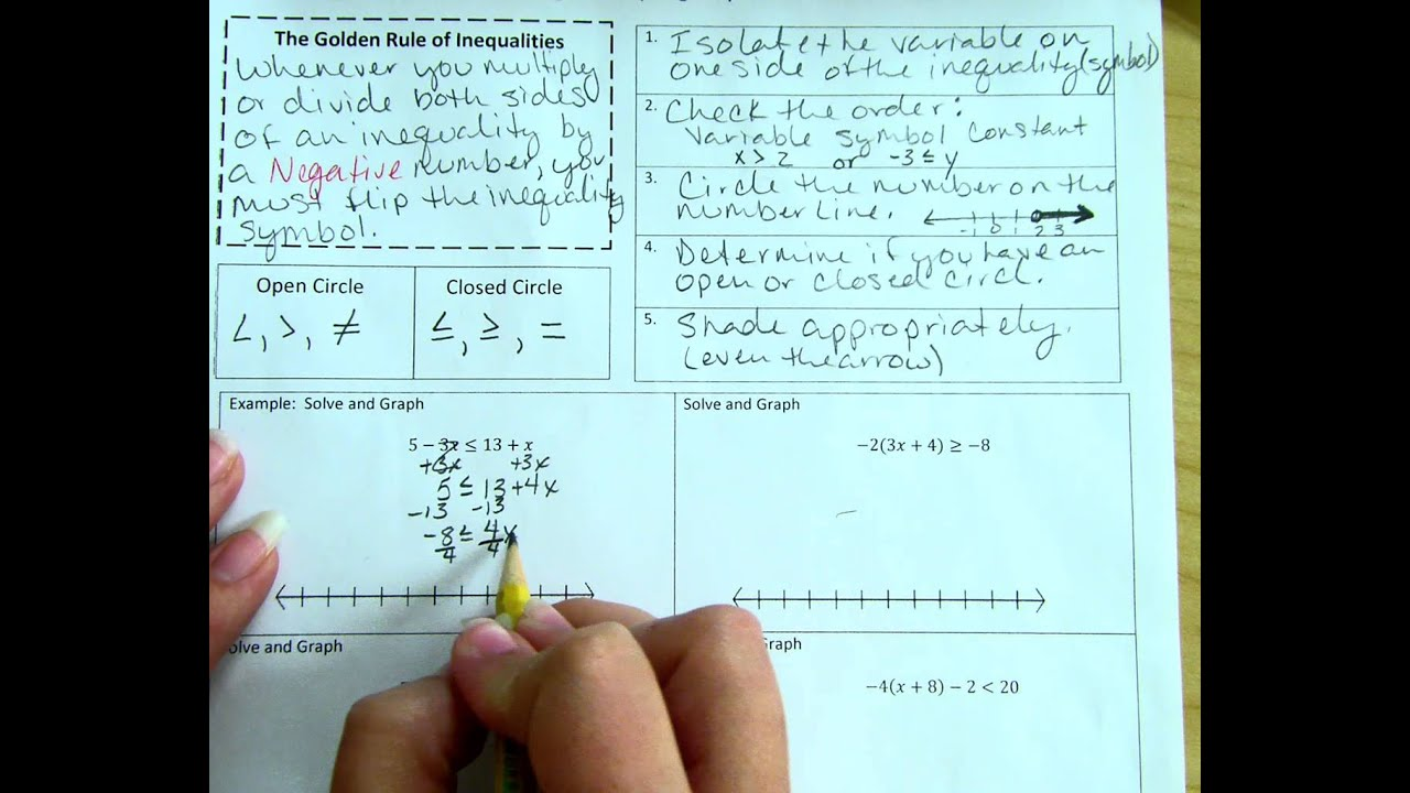 Solving and Graphing Inequalities in One Variable - YouTube