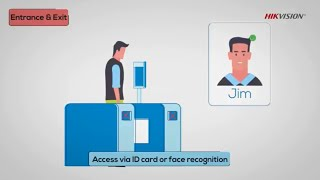 Hikvision Access Control System in 2 minutes