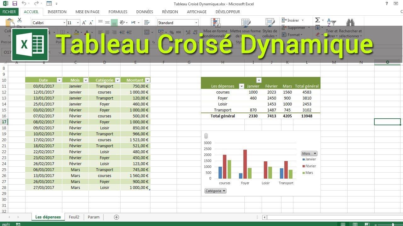 سلسلة لاتقان Tableau Croisé Dynamique TCD