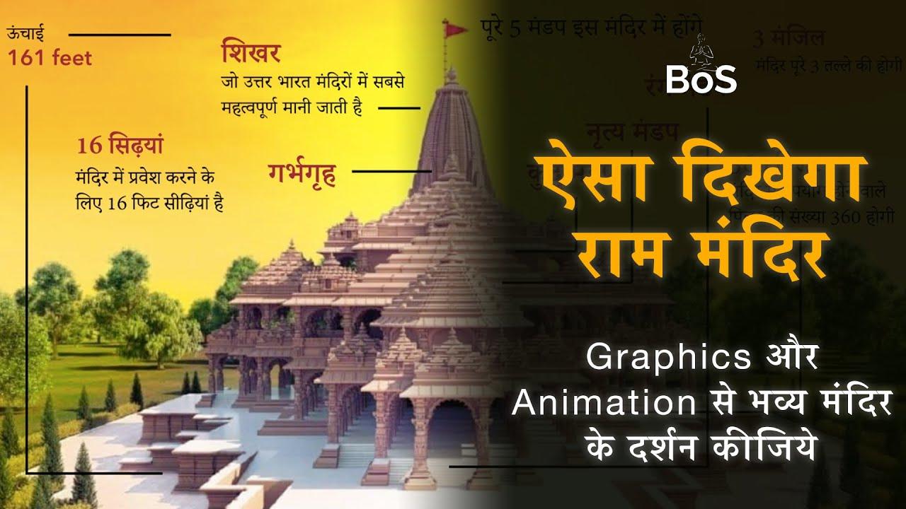 क्या सच में ऐसा दिखेगा राम मंदिर? Animated views of Ram Mandir Ayodhya | BeautyofSoul Exclusive