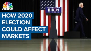 How the 2020 presidential election could affect markets
