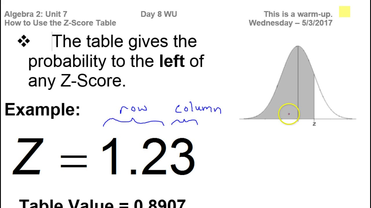 Day 8 Wu How To Use A Z Score Table To Find Percentages