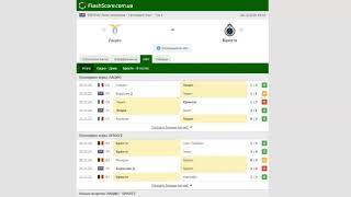 Лацио Брюгге Прогноз и обзор матч на футбол 08 декабря 2020 Лига чемпионов Тур 6
