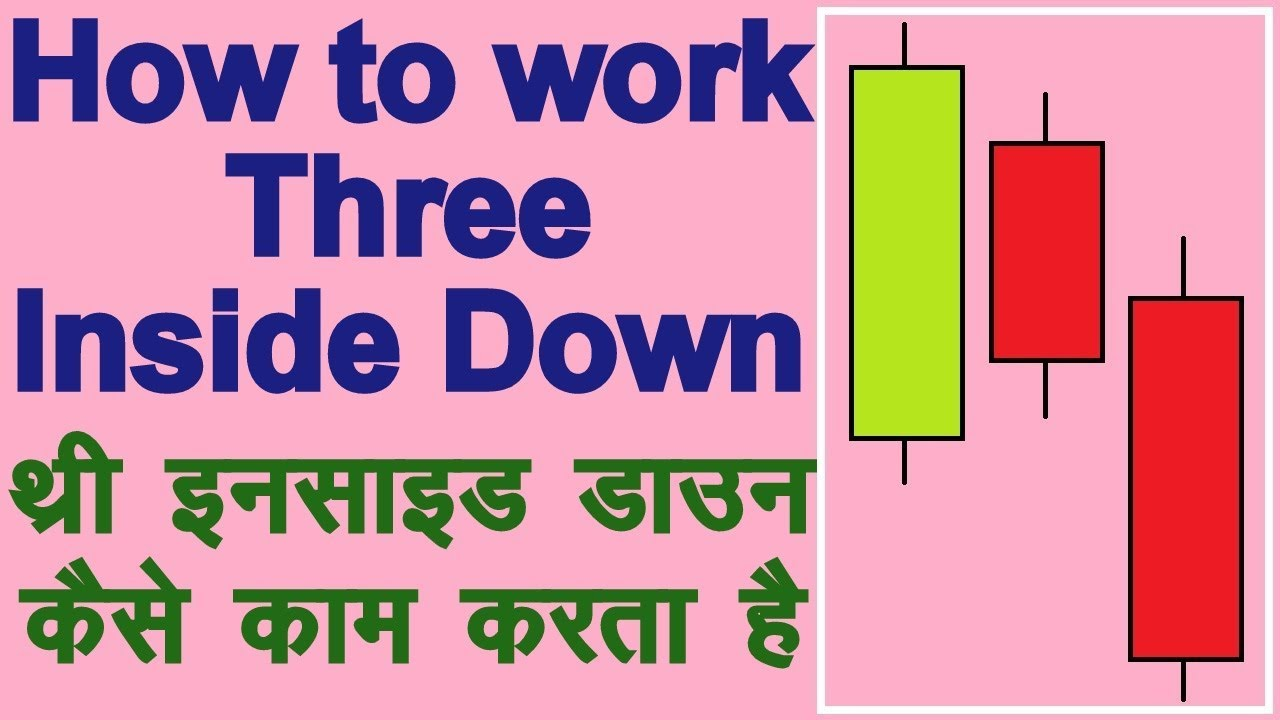 How to use three inside down candlestick pattern in hindi technical analysis also rh youtube