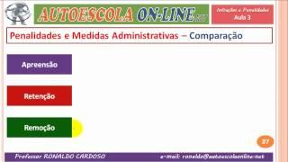 09 INFRAÇÕES E PENALIDADES - Todos os tipos de Medidas Administrativas