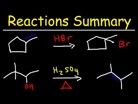 Organic Chemistry Reactions Summary