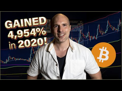 Best Tradingview Setup For Crypto | 7 In 1 Indicator