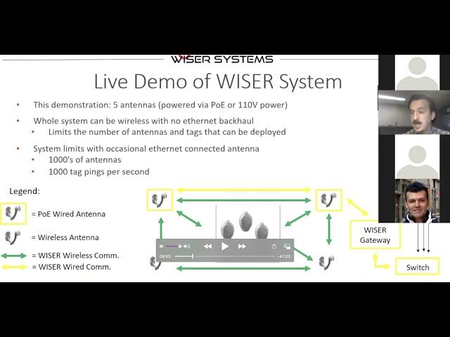 It Takes a Village: Live Demo Pairing IoT Platforms and Asset Tracking Use Cases