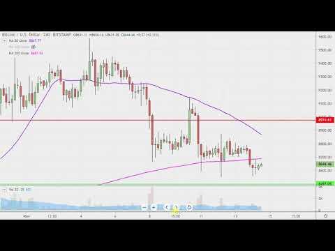 Bitcoin Chart Technical Analysis For 11-14-2019