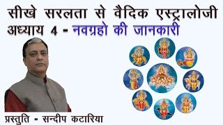 Hindi Lesson 4 – Introduction of 9 Planets Learn Vedic Astrology Sundeep Kataria