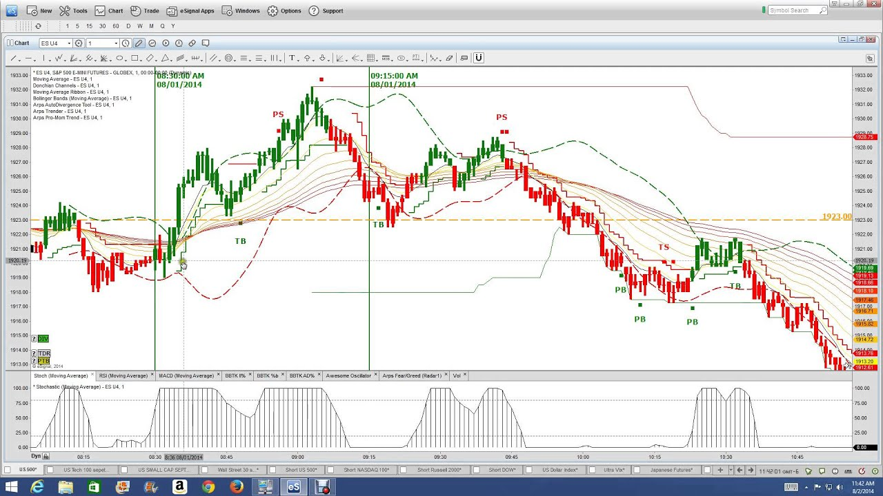 Binary options swing trading strategy