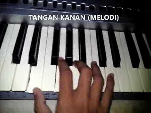 TUTORIAL PIANO LUNGSET ( LAGU BANYUWANGI )MUDAH DAN SIMPLE