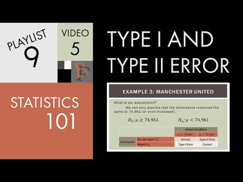 Statistics 101: Type I and Type II Error Examples
