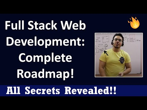 How to Become a Full Stack Web Developer | Complete Roadmap