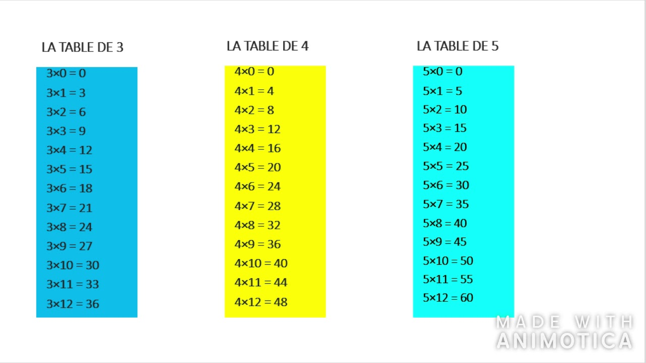 Fiches Tables De Multiplication De 3 4 5 Youtube