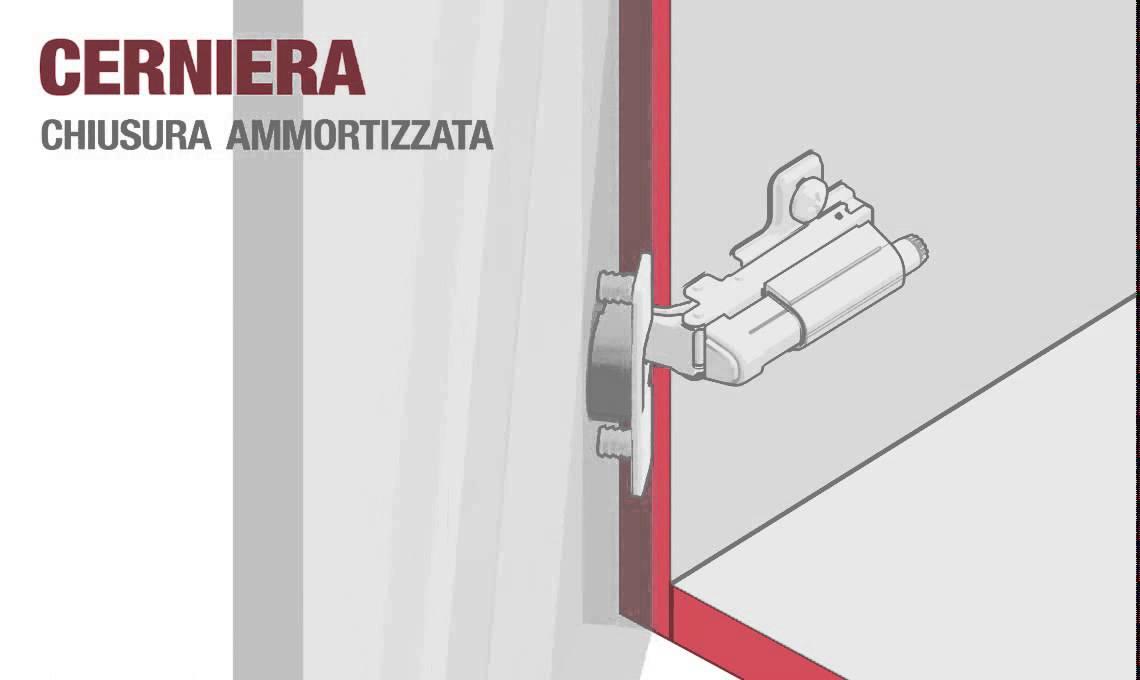 animazione cerniera ammortizzata youtube. Black Bedroom Furniture Sets. Home Design Ideas