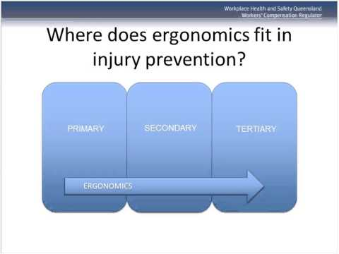 Introduction to ergonomics in the workplace