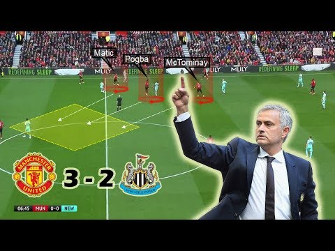 Mourinho's Special Come-Back | Man United vs Newcastle United 3-2 | Tactical Analysis