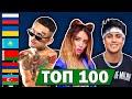 ТОП 100 клипов 2020 2021 по ПРОСМОТРАМ Россия Украина Казахстан Беларусь Самые лучшие песни mp3