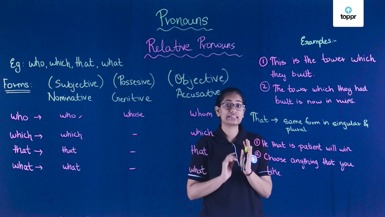 Demonstrative, Indefinite & Distributive Pronouns: Types of Pronoun, Q&A