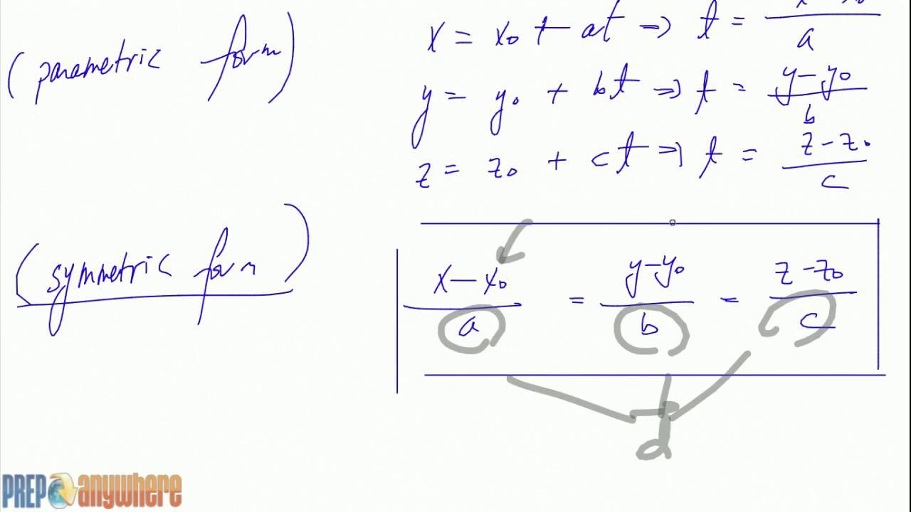3. Symmetric Form of a Vector - YouTube