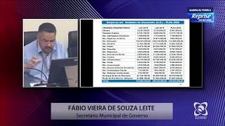 Audiência Pública 24/10/2019 - Proposta Orçamentária 2020