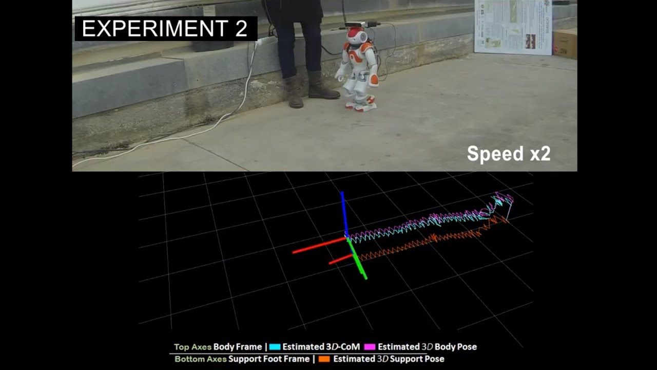 Nonlinear State Estimation For Humanoid Robot Walking Youtube
