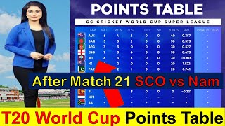 ICC T20 World Cup 2021 Points Table / After Match 21 // Points Table T20 World Cup 2021