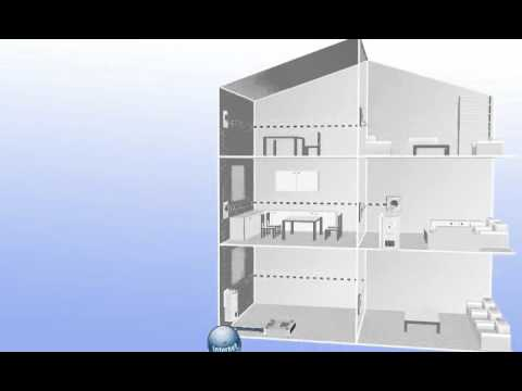 Sin-Plin.gr dLAN® 200 AVsmart+ Starter Kit Greek