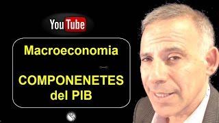 MACROECONOMIA - Componentes del PIB