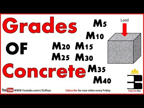 Grade of concrete - civil engineering