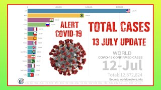 COVID-19 FULL REPORT by Country & Region - Confirmed Cases, Recoveries, Deaths (13 July 2020)