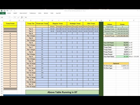 Game Of War: Must Watch - Supper v.4 Nerf Spreadsheet - How