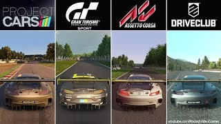 Gran Turismo Sport Beta vs. Project CARS vs. DriveClub vs. Assetto Corsa | Graphics Comparison PS4
