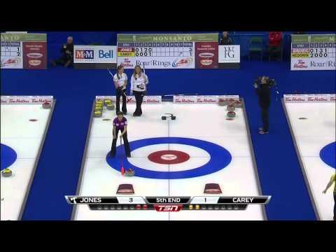 2013 Tim Hortons Roar of the Rings - Jones vs. Carey - Draw1 streaming vf