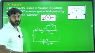 I PUC |ELECTRONICS | MEASURING INSTRUMENTS - 02