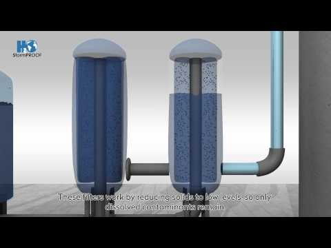 3D  Explainer Animation Video | Boiler